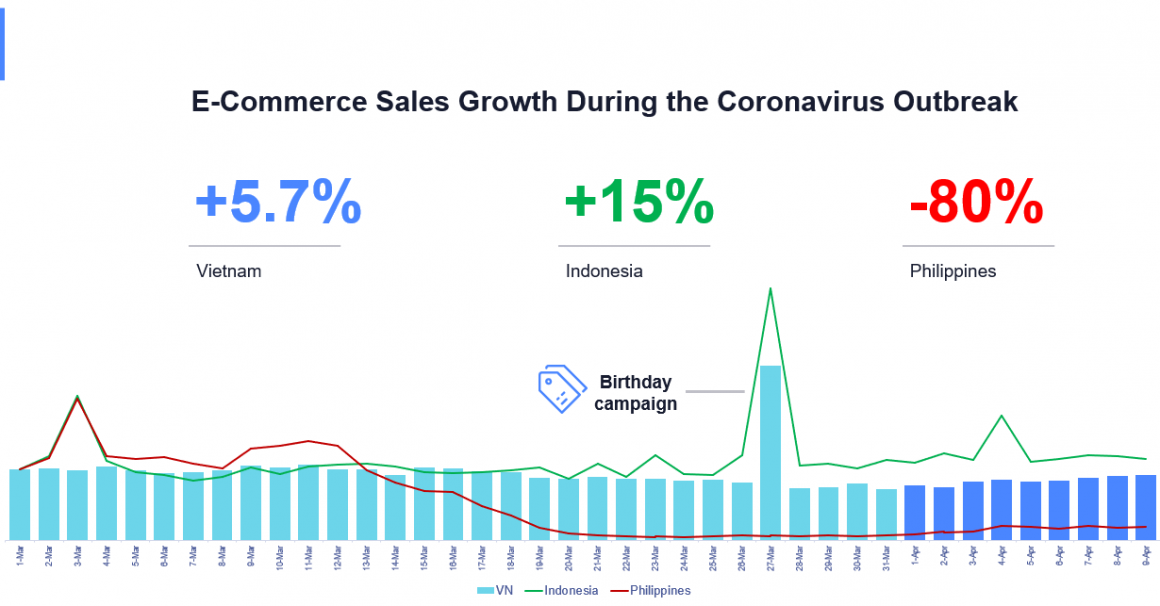 Blog E Commerce Trends Archives Powersell